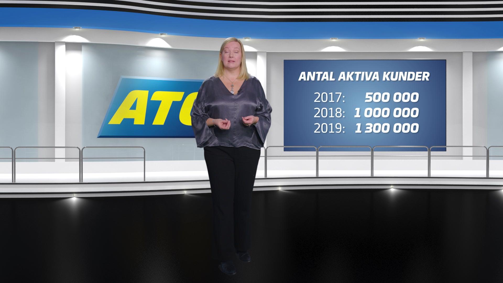ATGs årsresultat